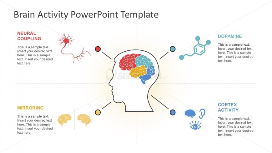 Brain Process Quadrant Slides In PowerPoint