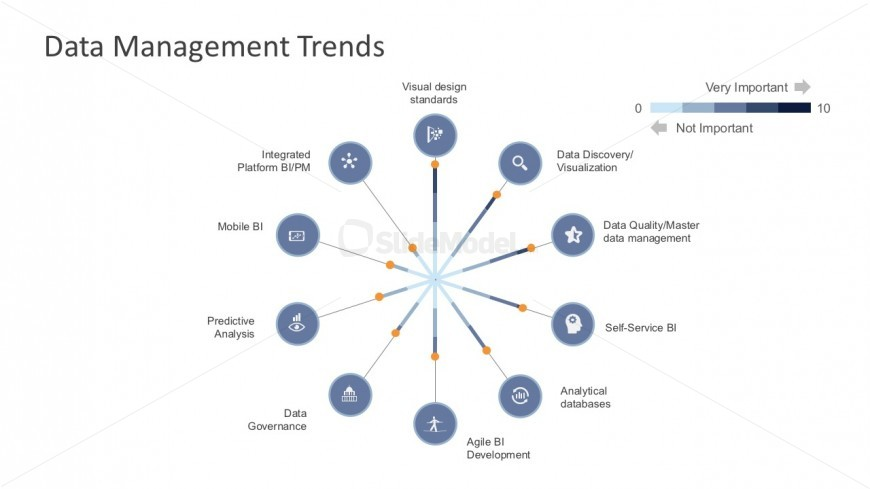 Modern data management standards powerpoint templates slidemodel business data quality management for powerpoint toneelgroepblik Image collections