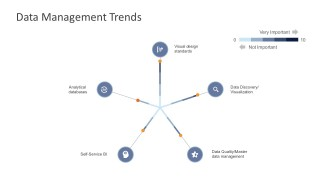 Data Management Trends PowerPoint Icons