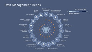 Data Integration Trends Business PowerPoint