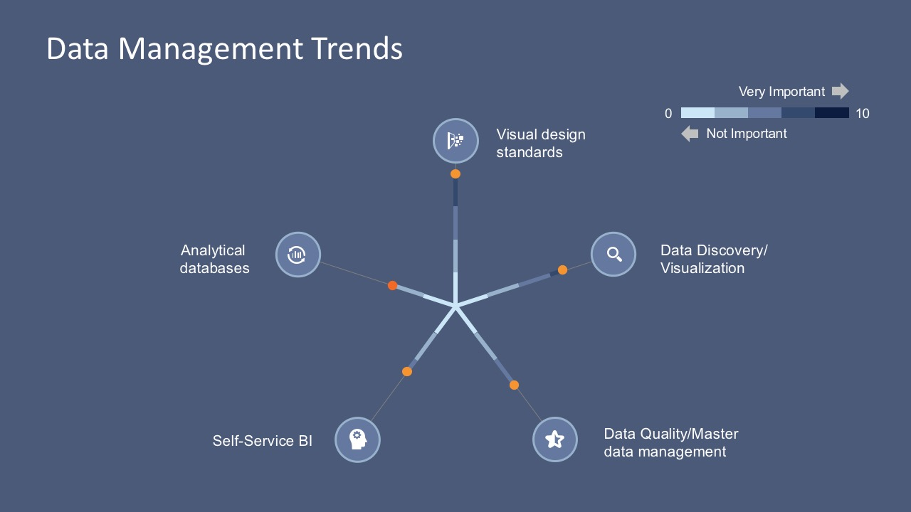 Data Management Trends PowerPoint Template