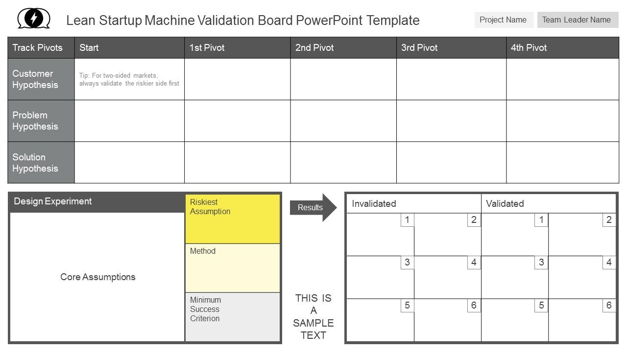 Useful Market validation Board PowerPoint Templates