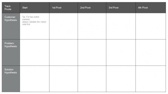 Lean Startup Hypotheses Record Board PowerPoint Templates