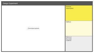 New Business Validation Board With Useful PoerPoint Tables