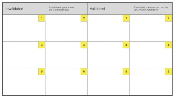 Complete Lean Startup Machine Validation Board PowerPoint Templates