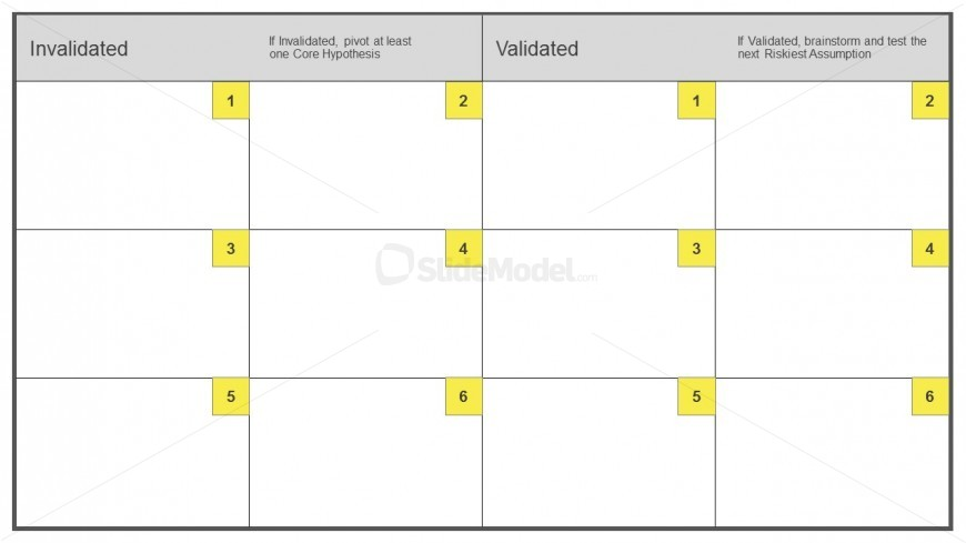 Easy Tracking Lean Startup Machine Validation Board PowerPoint Templates
