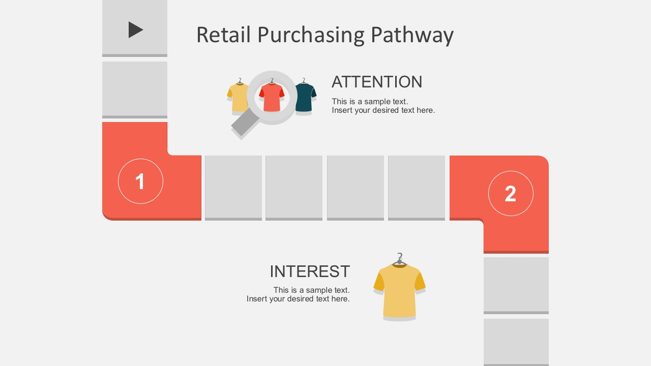 retail purchasing pathway powerpoint template