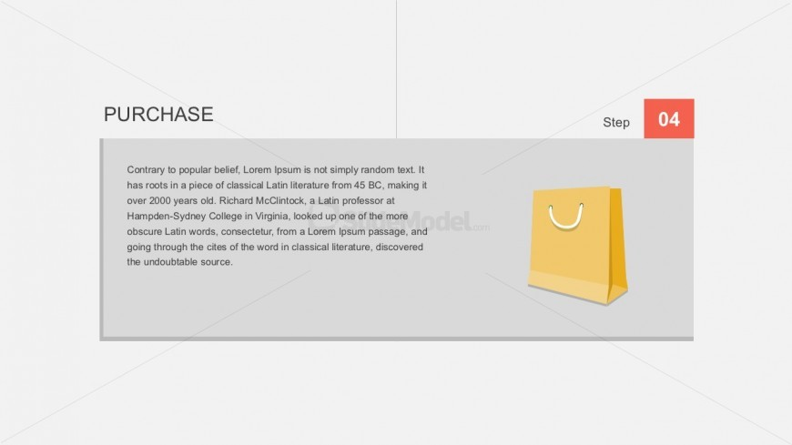 Retail Purchasing Concept Design For PowerPoint