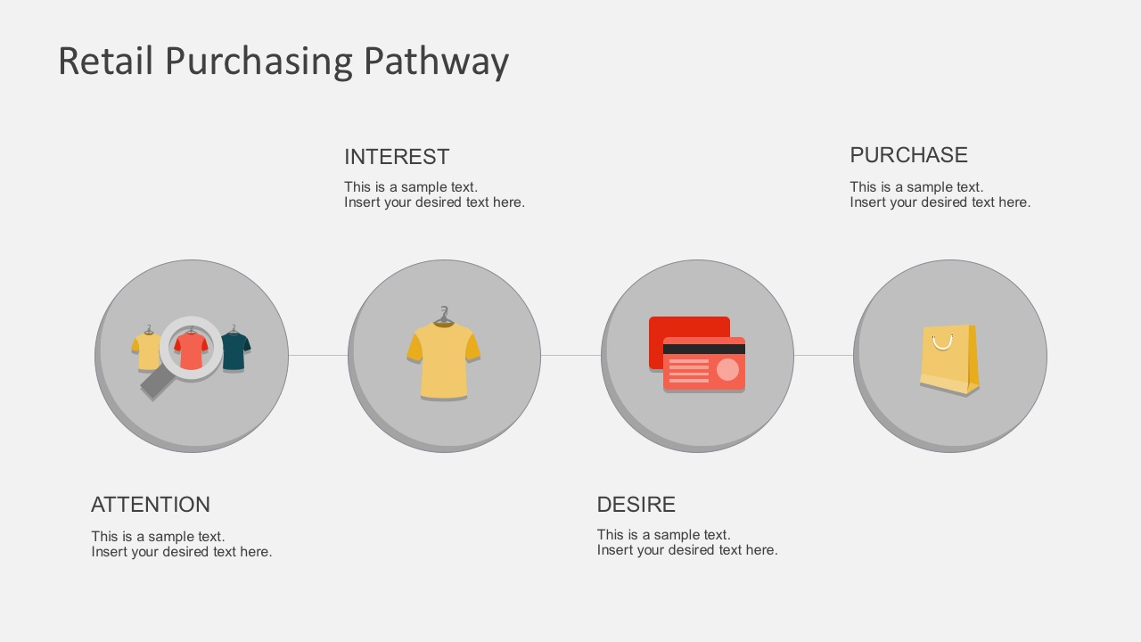 4 steps retail purchasing pathway powerpoint slidemodel