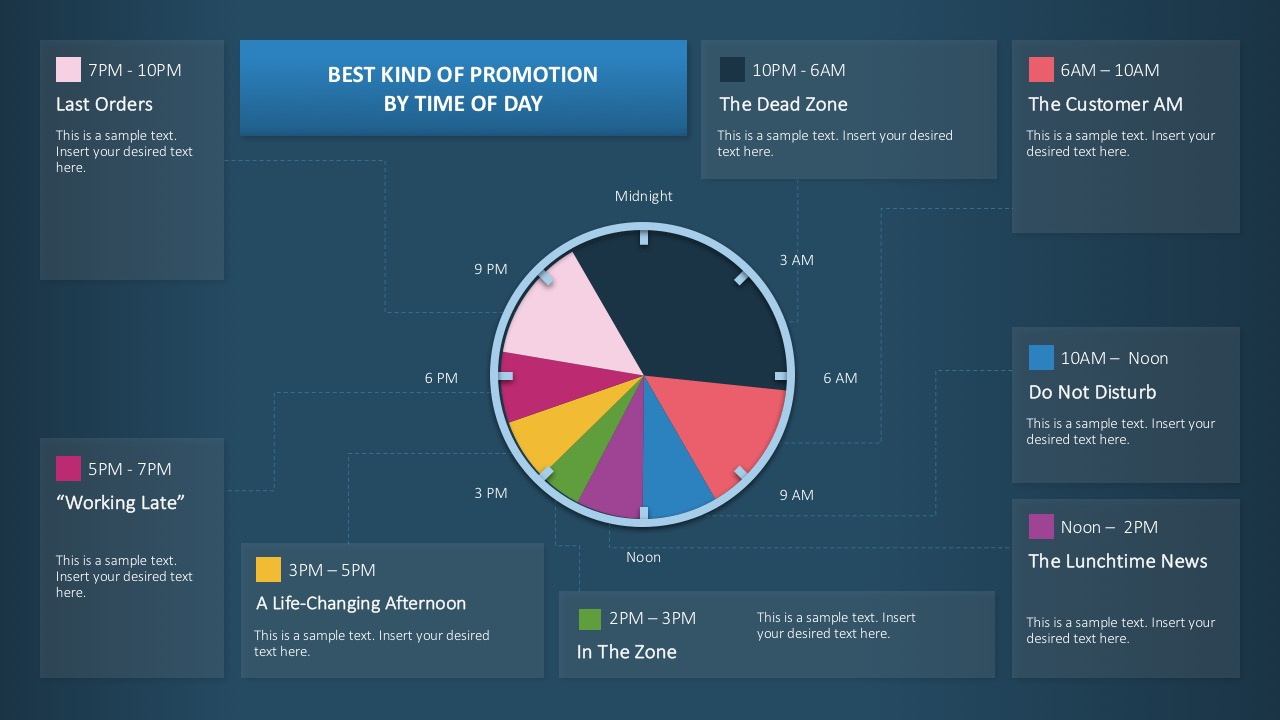 Infographic powerpoint charts help