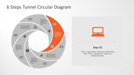 Cycle Diagrams Business PowerPoint Presentations