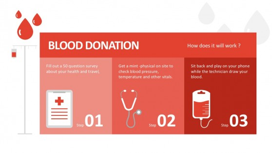 3 Steps Blood Donation PowerPoint Charts