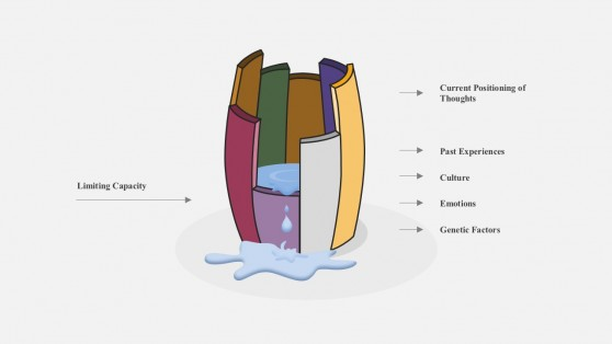 Colorful Liebig's Barrel Design for PowerPoint