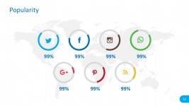Social Network Sharing Icons for PowerPoint Vectors