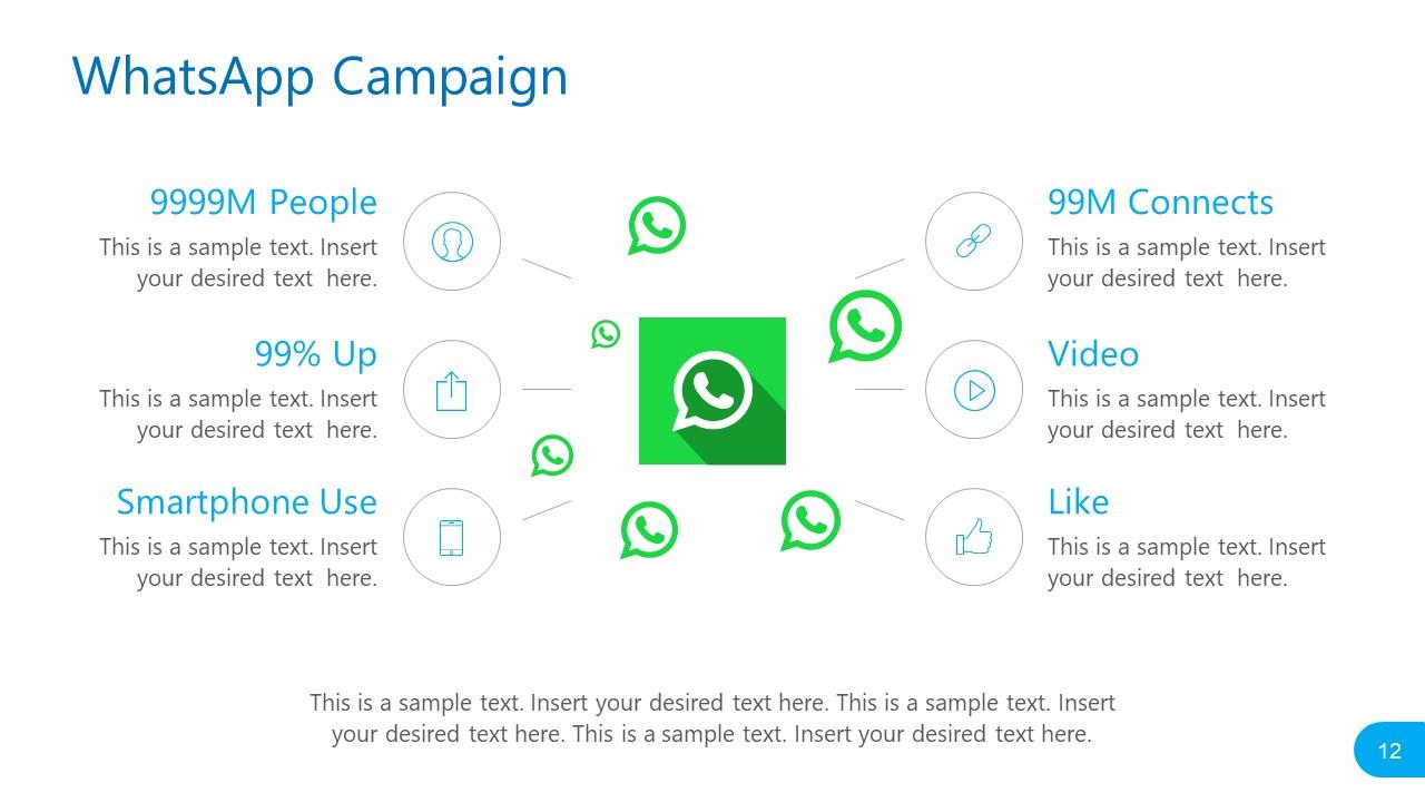 Whatsapp Campaign Template Social Media Report