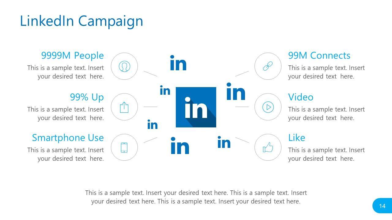 LinkedIn Campaign Template Social Media Report