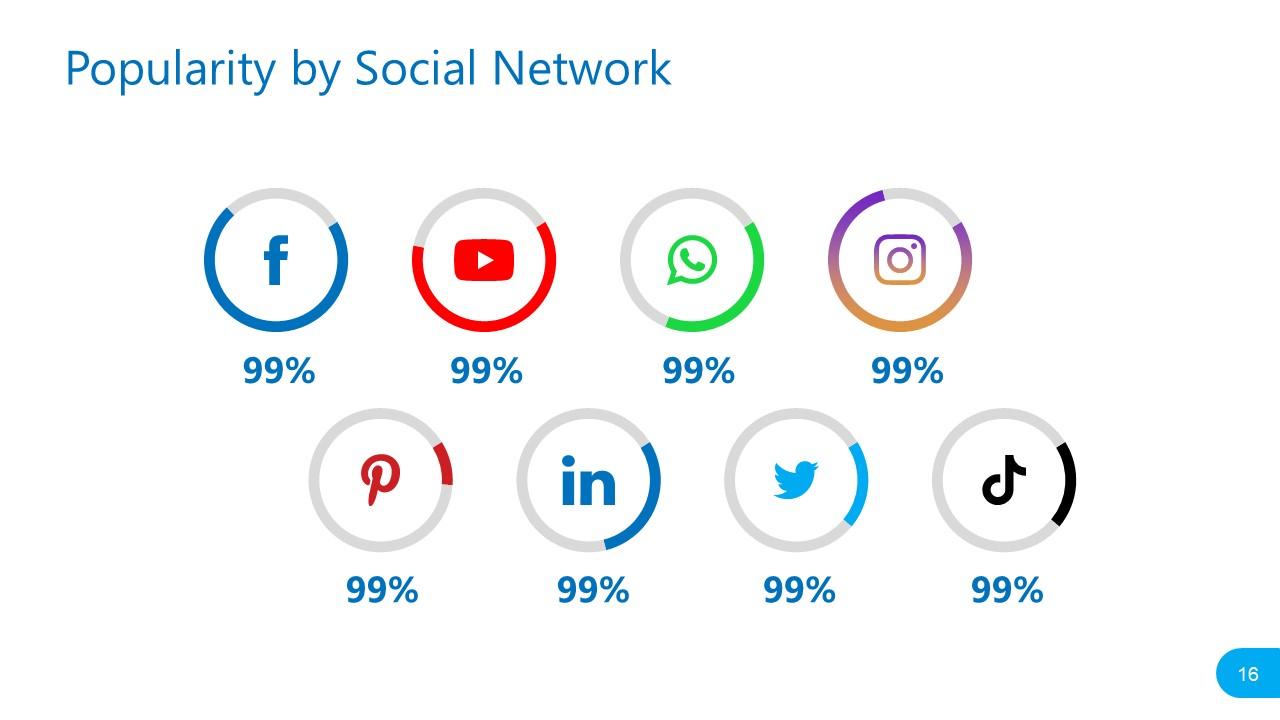 PowerPoint Social Media Statistics Report Template