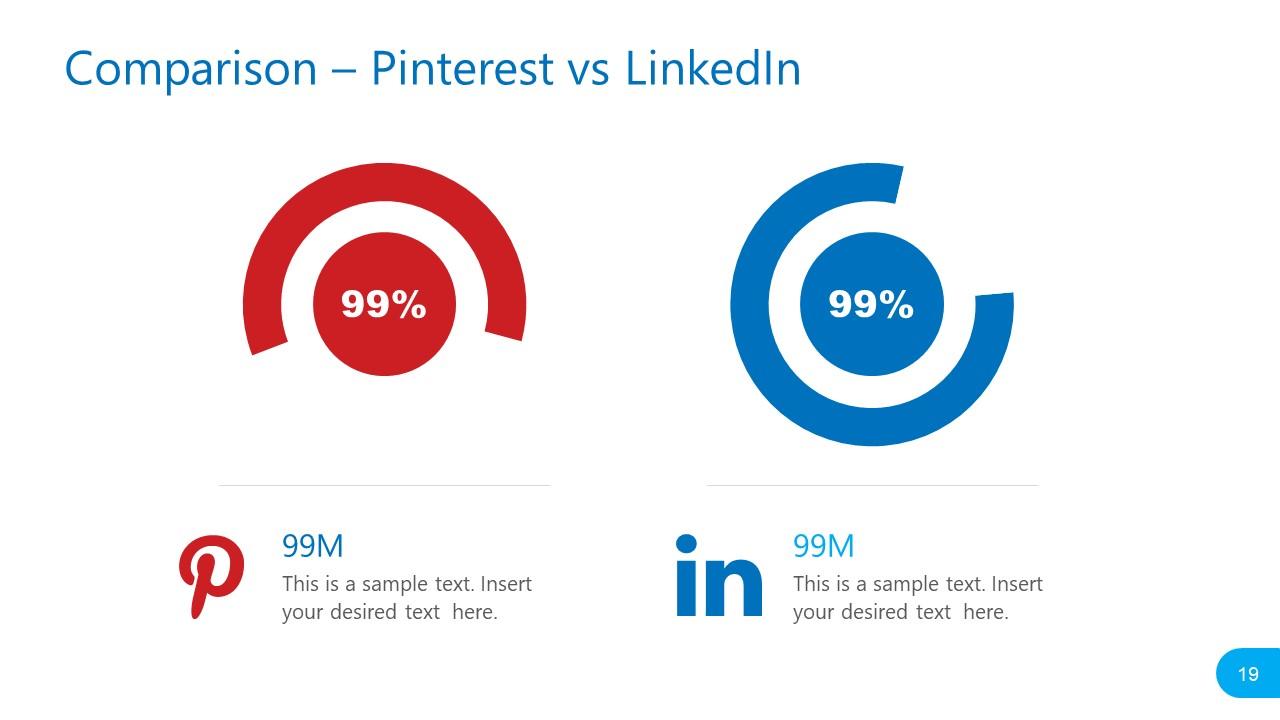 Template of Pinterest LinkedIn Statistics Comparison