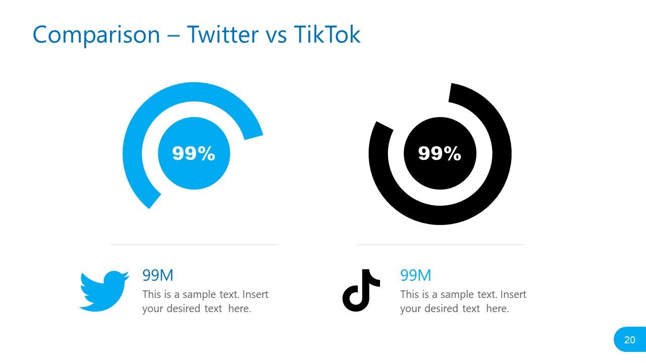 Template of Twitter TikTok Statistics Comparison
