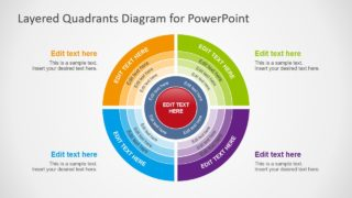 Layered Quadrants Diagram PowerPoint Template