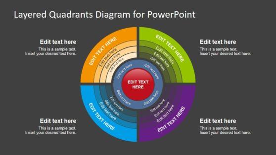Layered Quadrants 4 Sub Process Template