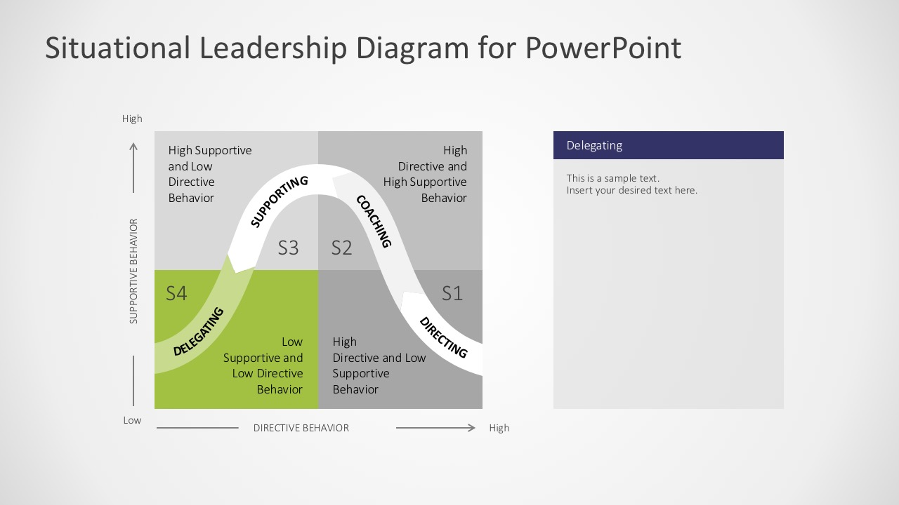 Colorful Quadrant Diagram Slides for PowerPoint