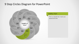 Editable Circle Diagrams Presentation Slides