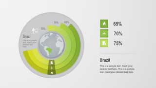Global Pie Chart Infographics for PowerPoint