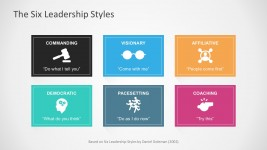 Goleman Six Leadership Style PowerPoint Template