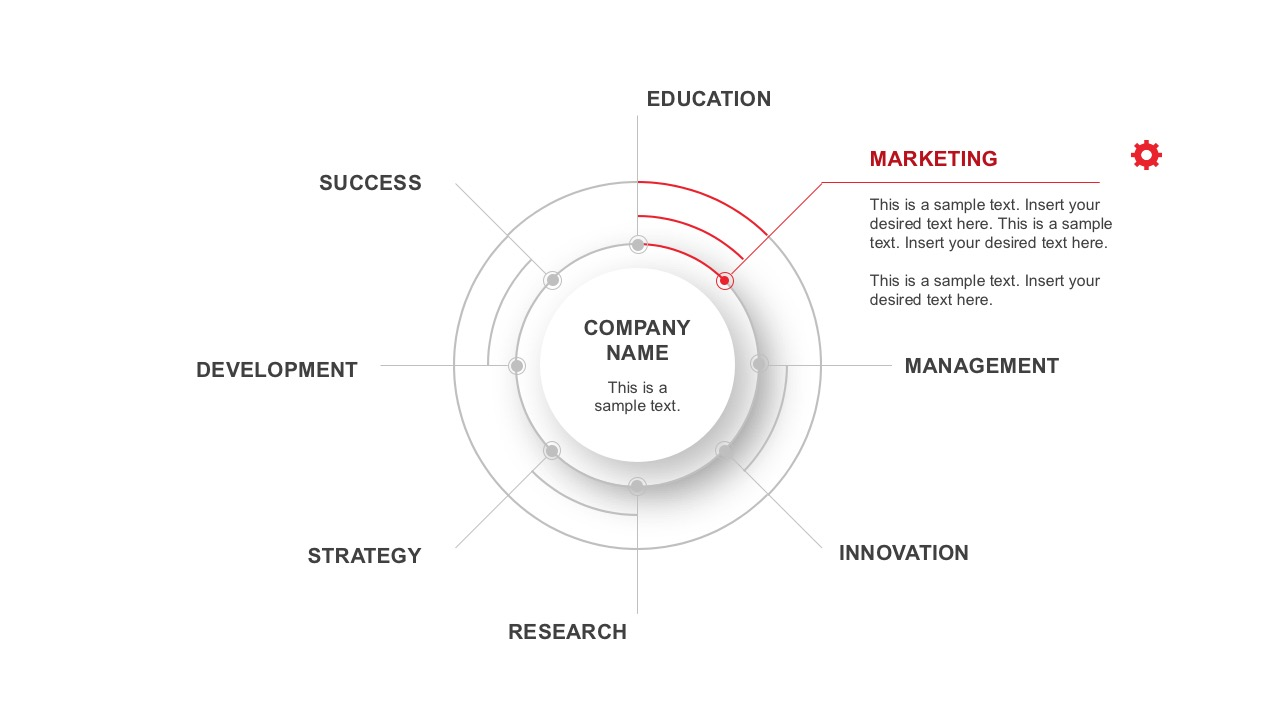 Company Circle Chart PowerPoint Templates