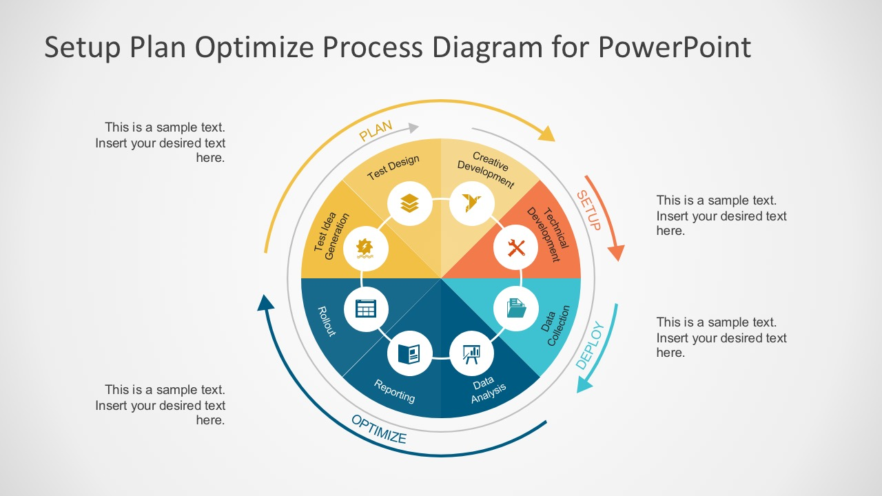 setup plan process diagram for powerpoint