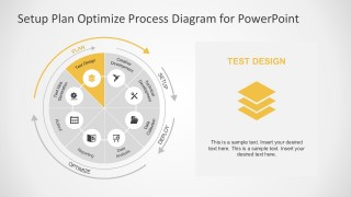 Test Design Process Planning Slide Designs