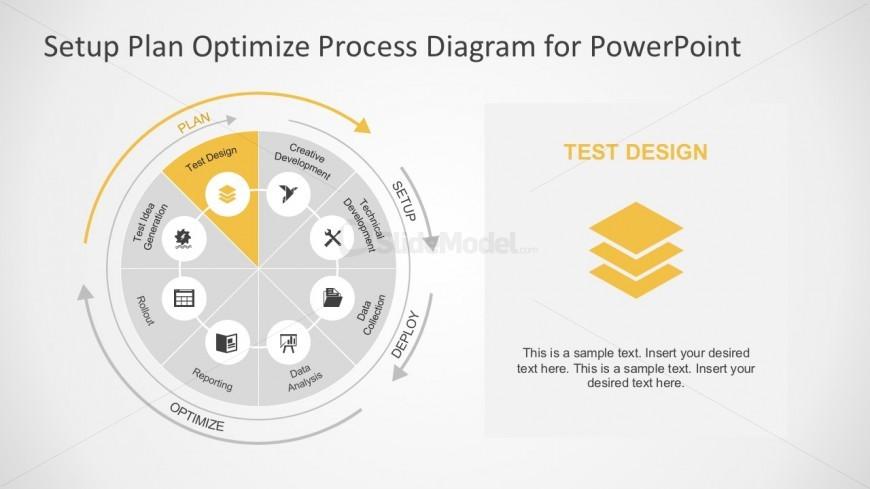 Test Design Process Planning Slide Designs
