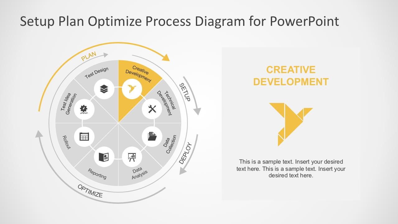 Creative Development Slide Design PowerPoint