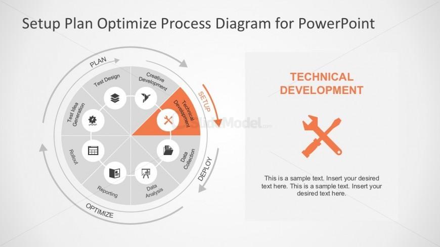 Technical Development Process Steps Slides