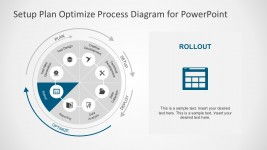 Process Plan Template PowerPoint Presentations