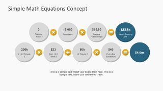 Simple Math Equations Presnetation Slides