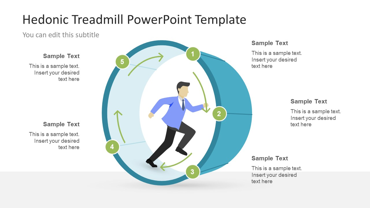 5 Step PowerPoint Hedonic Treadmill