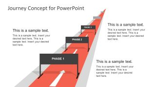 Journey Concept PowerPoint Template