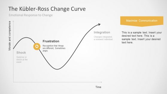 Kubler-Ross Curve Editable Diagram Slides