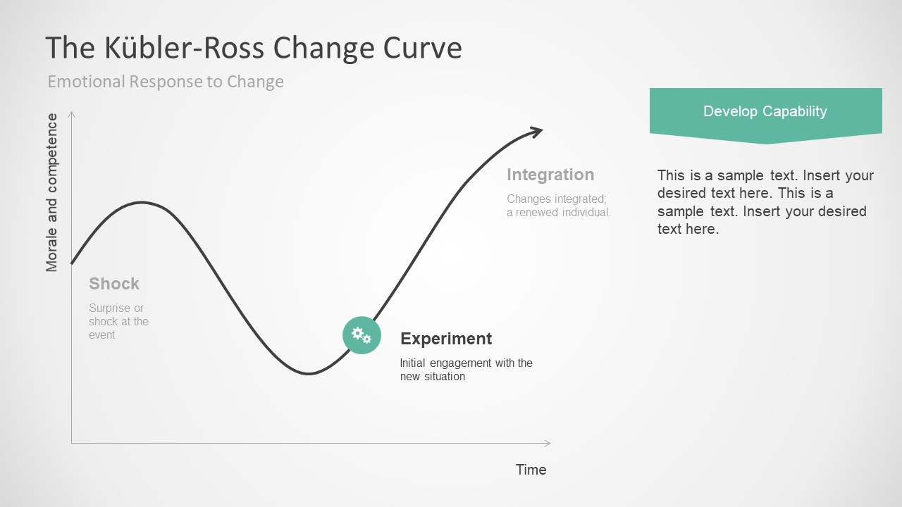 Kubler ross change curve for powerpoint powerpoint diagram of the grief process presentation ccuart Image collections