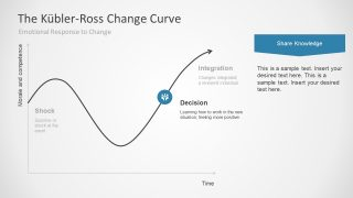 Kubler-Ross Change Management Template Slide