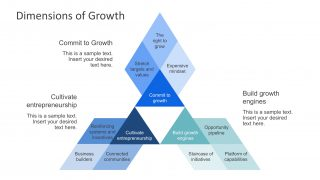 Dimensions of Growth 7 Degrees Strategic Freedom