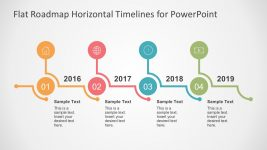 Editable Timeline PowerPoint Template