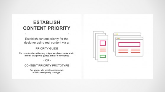 Web Content Management Slide Presentation
