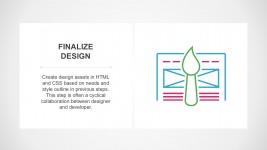 Web Design PowerPoint Process Slides