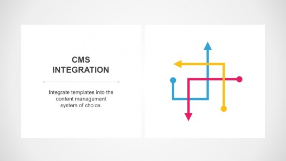 CMS Integration Process Design for PowerPoint