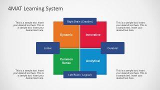 Pschology 4MAT PowerPoint Model