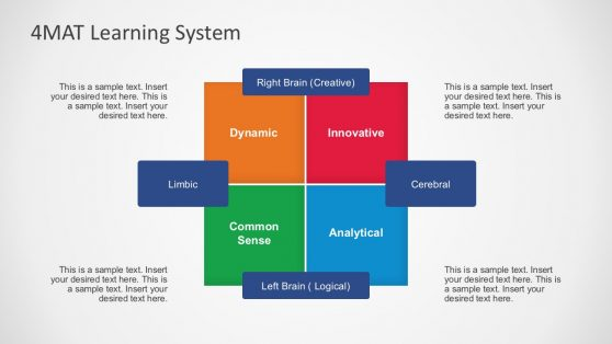Bernice McCarthy 4MAT Learning System