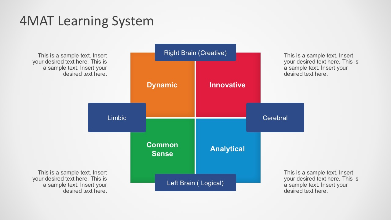 learning system Empowering people enabling change.